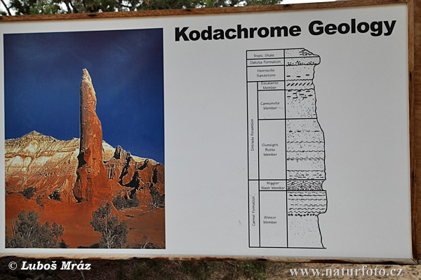 Kodachrome (Utah, USA)