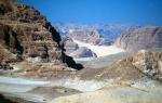 Sinai Wüste